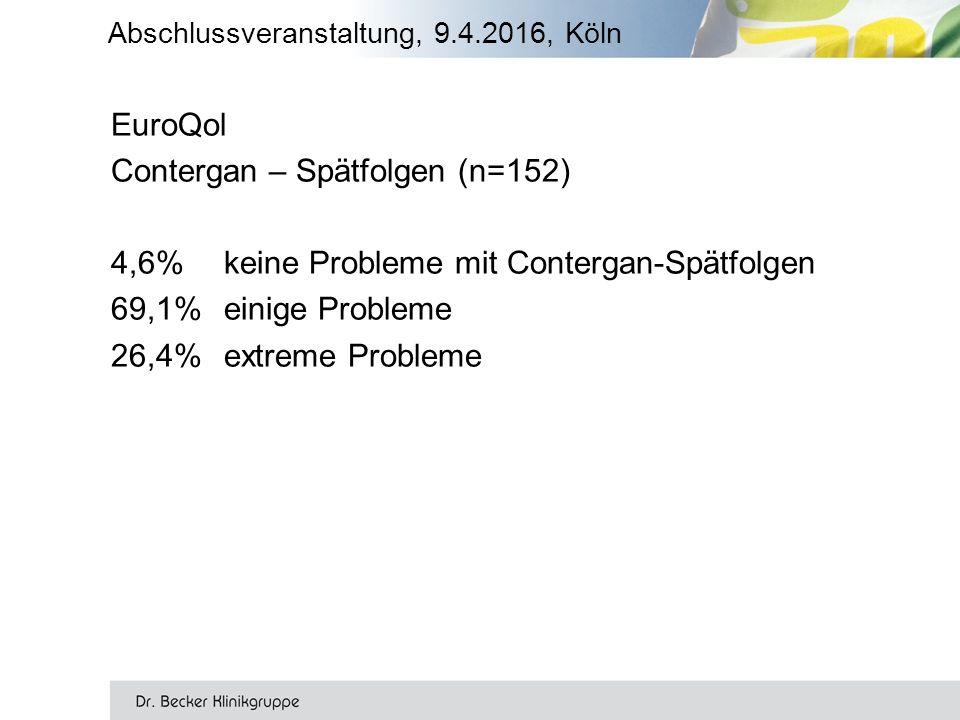 Abschlussveranstaltung, 9.4.2016, Köln EuroQol Contergan – Spätfolgen (n=152) 4,6% keine Probleme mit Contergan-Spätfolgen 69,1%einige Probleme 26,4%extreme Probleme