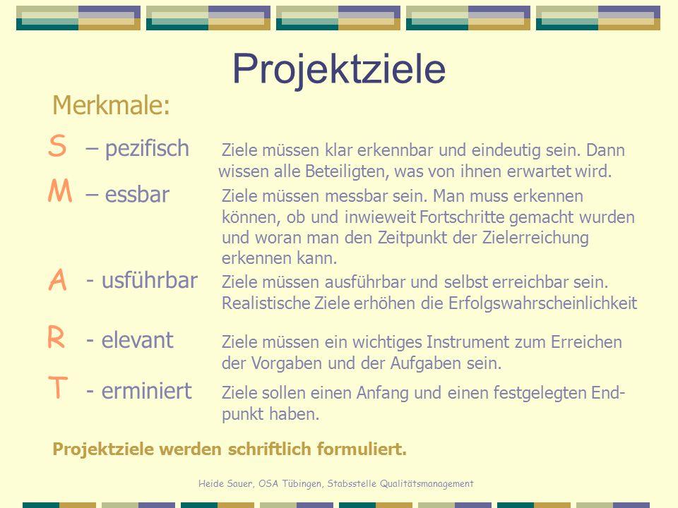 Heide Sauer, OSA Tübingen, Stabsstelle Qualitätsmanagement Projektziele – pezifisch Ziele müssen klar erkennbar und eindeutig sein. Dann wissen alle B