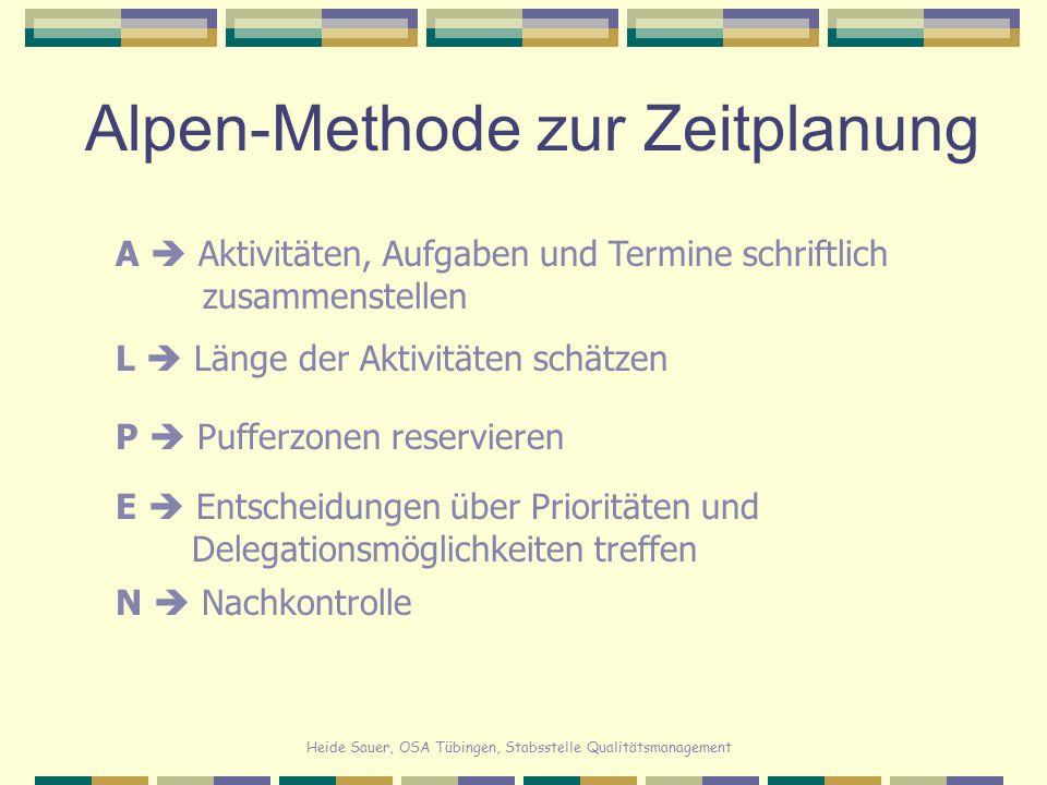 Heide Sauer, OSA Tübingen, Stabsstelle Qualitätsmanagement Alpen-Methode zur Zeitplanung A  Aktivitäten, Aufgaben und Termine schriftlich zusammenste