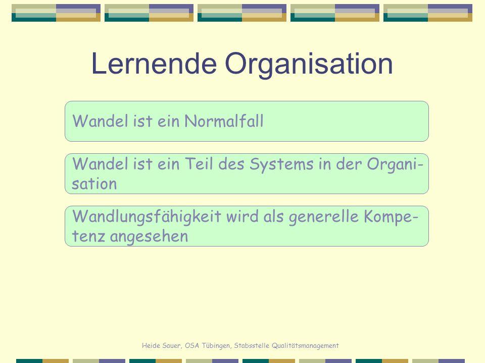 Heide Sauer, OSA Tübingen, Stabsstelle Qualitätsmanagement Lernende Organisation Wandel ist ein Normalfall Wandel ist ein Teil des Systems in der Orga