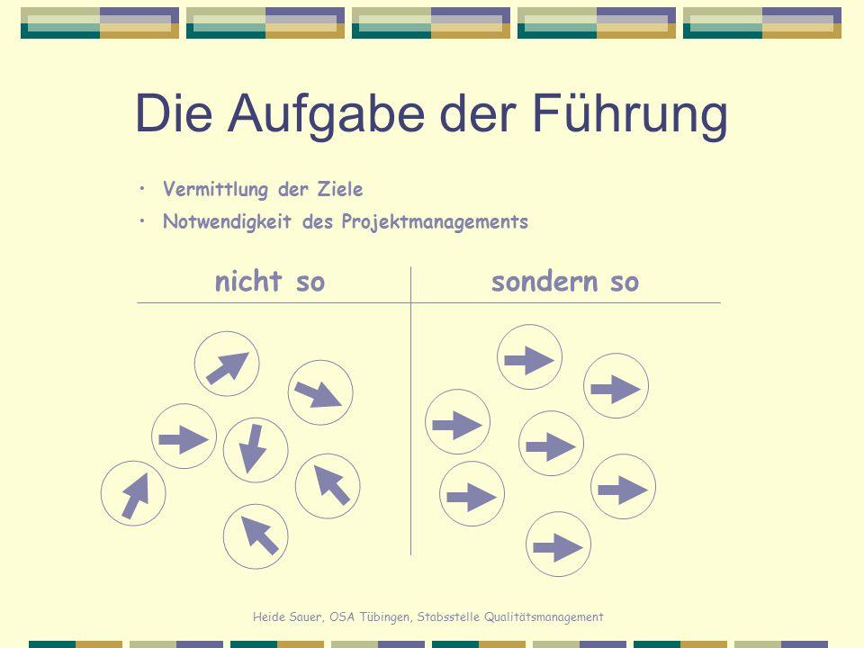 Heide Sauer, OSA Tübingen, Stabsstelle Qualitätsmanagement Die Aufgabe der Führung Vermittlung der Ziele Notwendigkeit des Projektmanagements nicht so