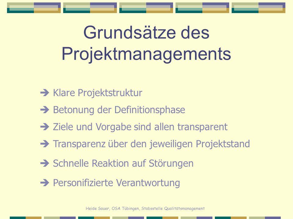 Heide Sauer, OSA Tübingen, Stabsstelle Qualitätsmanagement Risikoanalyse im Vorfeld Kriterien, die vor dem Start eines Projekts zu klären sind Einmaligkeit Bedeutung Schwierigkeitsgrad Risiko Umfang Erfahrung Komplexität Kommt eine derartige Aufgabe nochmals vor.