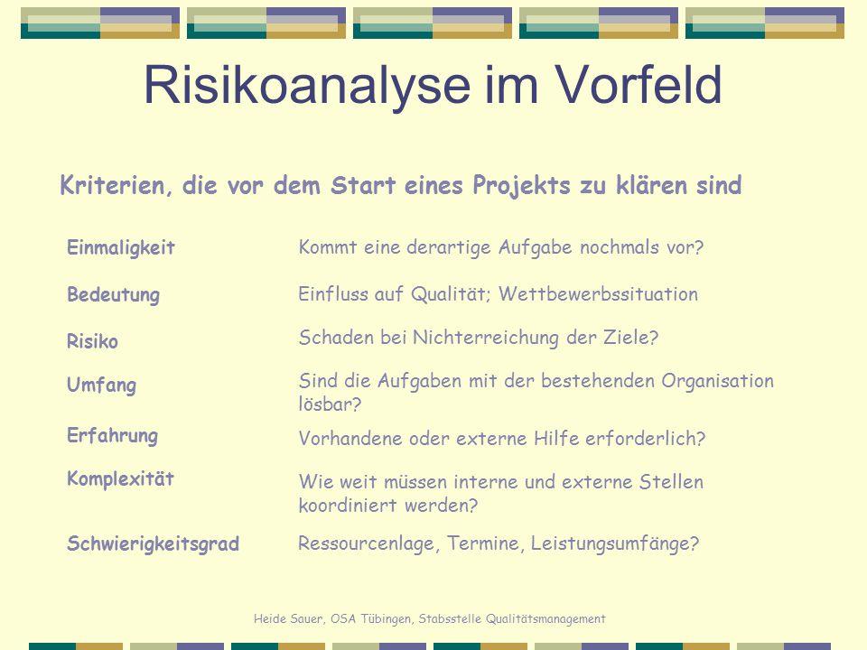 Heide Sauer, OSA Tübingen, Stabsstelle Qualitätsmanagement Risikoanalyse im Vorfeld Kriterien, die vor dem Start eines Projekts zu klären sind Einmali