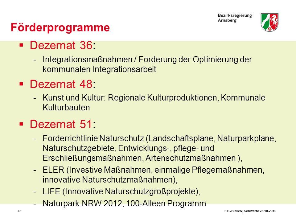 STGB NRW, Schwerte 28.10.201015  Dezernat 36: -Integrationsmaßnahmen / Förderung der Optimierung der kommunalen Integrationsarbeit  Dezernat 48: -Ku