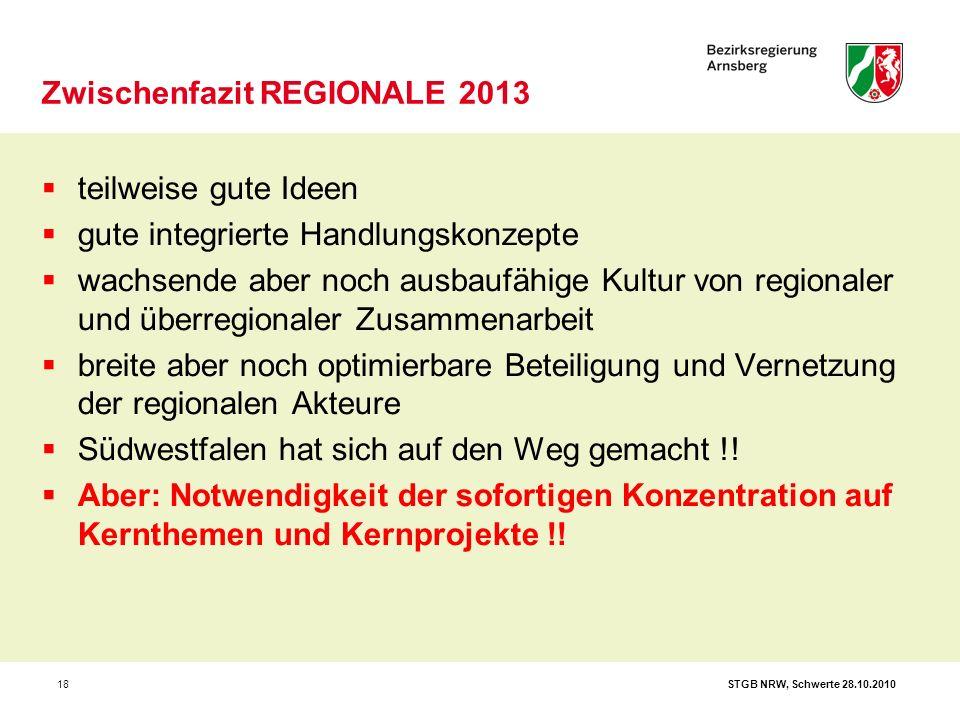 STGB NRW, Schwerte 28.10.201018 Zwischenfazit REGIONALE 2013  teilweise gute Ideen  gute integrierte Handlungskonzepte  wachsende aber noch ausbauf