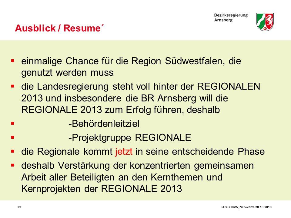 STGB NRW, Schwerte 28.10.201019 Ausblick / Resume´  einmalige Chance für die Region Südwestfalen, die genutzt werden muss  die Landesregierung steht voll hinter der REGIONALEN 2013 und insbesondere die BR Arnsberg will die REGIONALE 2013 zum Erfolg führen, deshalb  -Behördenleitziel  -Projektgruppe REGIONALE  die Regionale kommt jetzt in seine entscheidende Phase  deshalb Verstärkung der konzentrierten gemeinsamen Arbeit aller Beteiligten an den Kernthemen und Kernprojekten der REGIONALE 2013