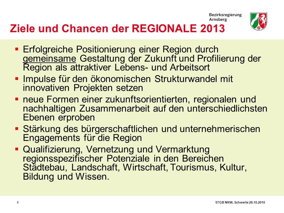 STGB NRW, Schwerte 28.10.20105  Erfolgreiche Positionierung einer Region durch gemeinsame Gestaltung der Zukunft und Profilierung der Region als attr