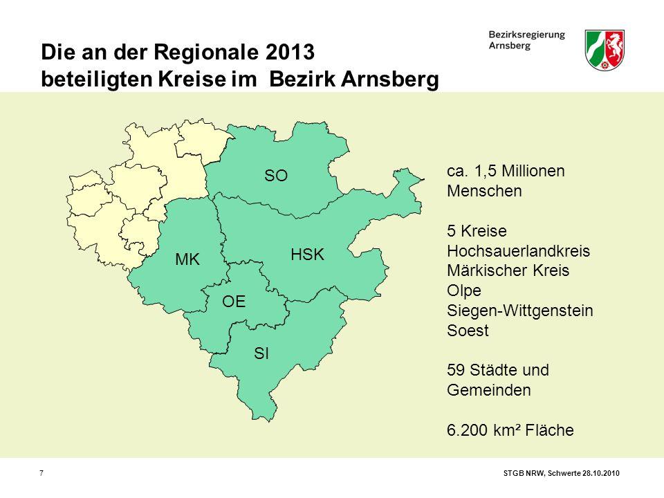 STGB NRW, Schwerte 28.10.201018 Zwischenfazit REGIONALE 2013  teilweise gute Ideen  gute integrierte Handlungskonzepte  wachsende aber noch ausbaufähige Kultur von regionaler und überregionaler Zusammenarbeit  breite aber noch optimierbare Beteiligung und Vernetzung der regionalen Akteure  Südwestfalen hat sich auf den Weg gemacht !.