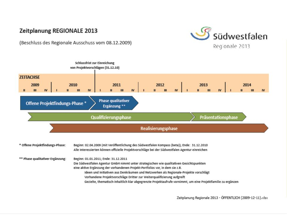 STGB NRW, Schwerte 28.10.20108
