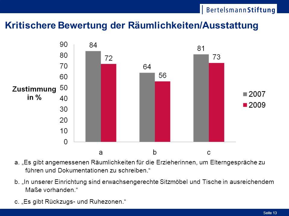 Kritischere Bewertung der Räumlichkeiten/Ausstattung a.