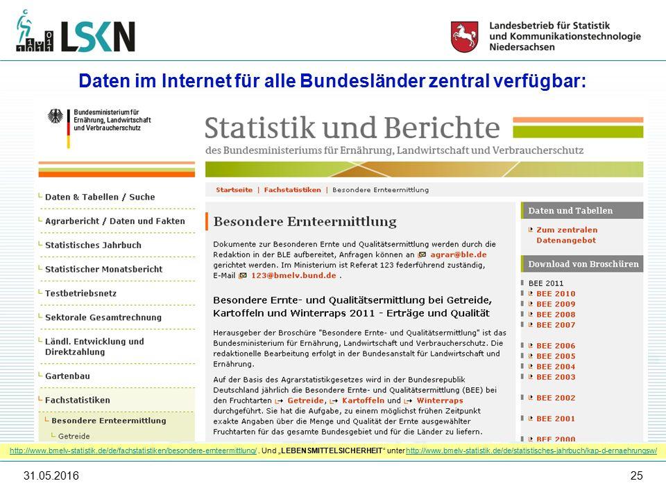31.05.201625 Daten im Internet für alle Bundesländer zentral verfügbar: http://www.bmelv-statistik.de/de/fachstatistiken/besondere-ernteermittlung/http://www.bmelv-statistik.de/de/fachstatistiken/besondere-ernteermittlung/.