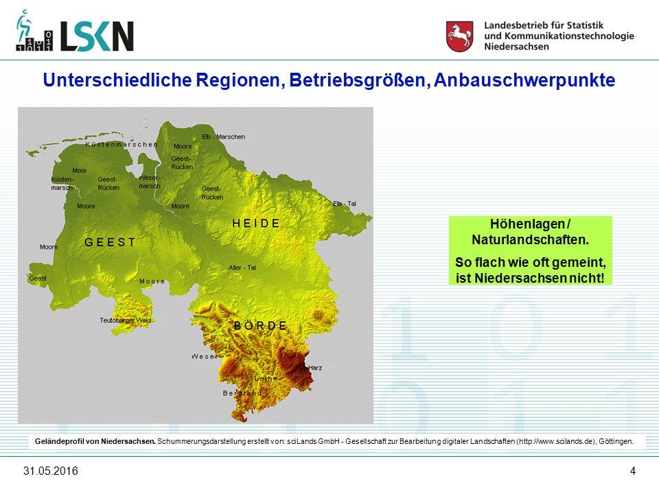 31.05.20164 Geländeprofil von Niedersachsen.