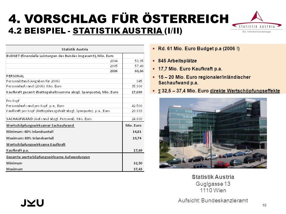 4. VORSCHLAG FÜR ÖSTERREICH 4.2 BEISPIEL - STATISTIK AUSTRIA (I/II) Statistik Austria Guglgasse 13 1110 Wien Aufsicht: Bundeskanzleramt  Rd. 61 Mio.
