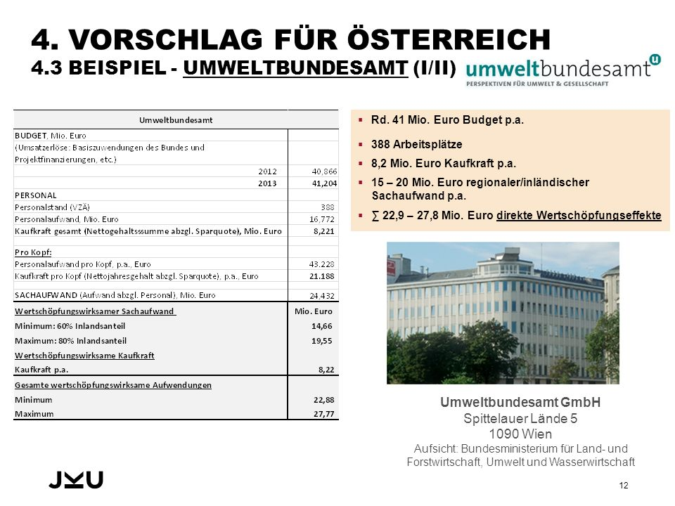 4. VORSCHLAG FÜR ÖSTERREICH 4.3 BEISPIEL - UMWELTBUNDESAMT (I/II)  Rd.