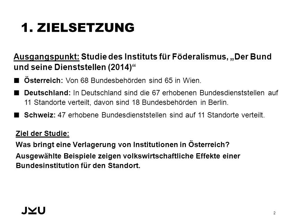 """1. ZIELSETZUNG Ausgangspunkt: Studie des Instituts für Föderalismus, """"Der Bund und seine Dienststellen (2014)"""" Österreich: Von 68 Bundesbehörden sind"""