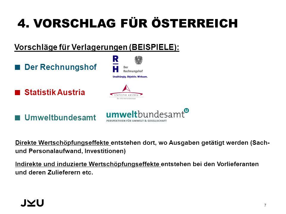 4. VORSCHLAG FÜR ÖSTERREICH Vorschläge für Verlagerungen (BEISPIELE): Der Rechnungshof Statistik Austria Umweltbundesamt 7 Direkte Wertschöpfungseffek
