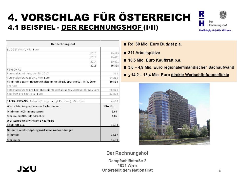 4. VORSCHLAG FÜR ÖSTERREICH 4.1 BEISPIEL - DER RECHNUNGSHOF (I/II) Rd.