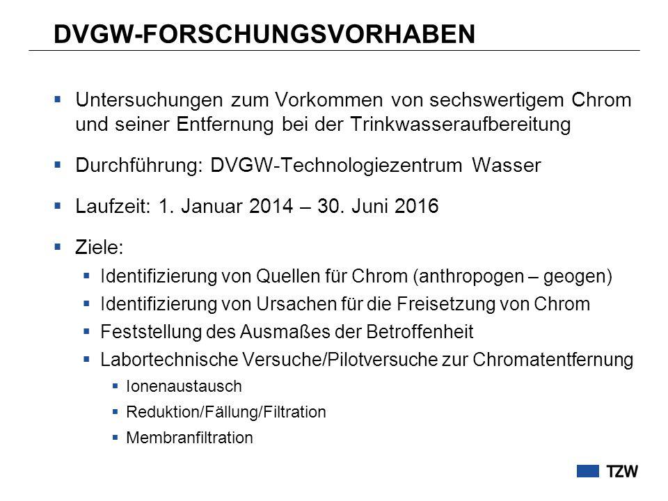 DVGW-FORSCHUNGSVORHABEN  Untersuchungen zum Vorkommen von sechswertigem Chrom und seiner Entfernung bei der Trinkwasseraufbereitung  Durchführung: DVGW-Technologiezentrum Wasser  Laufzeit: 1.