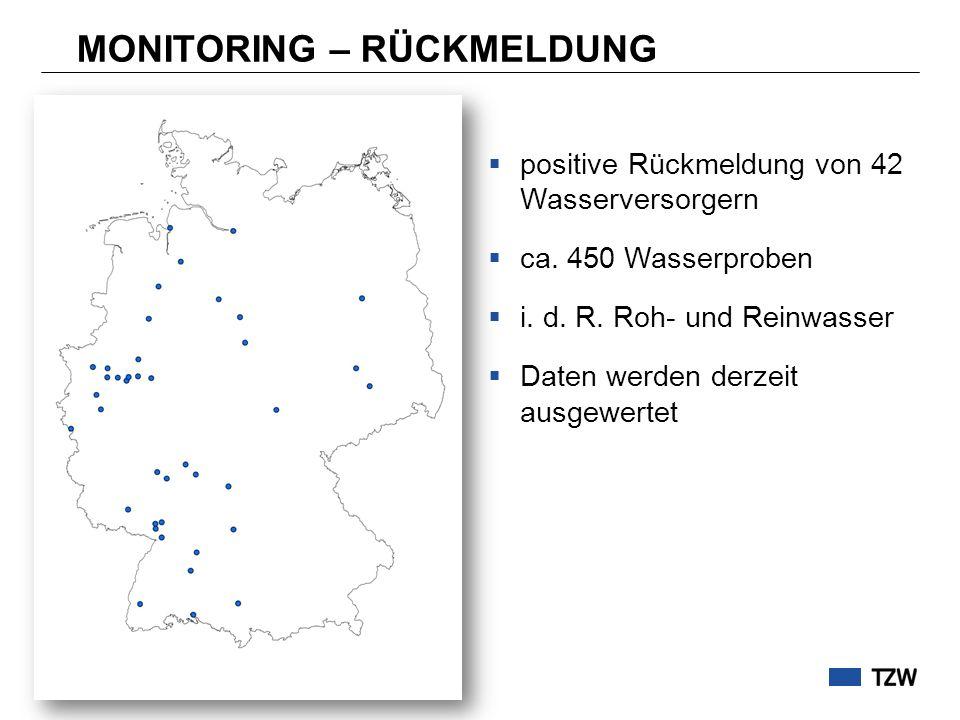 MONITORING – RÜCKMELDUNG  positive Rückmeldung von 42 Wasserversorgern  ca.