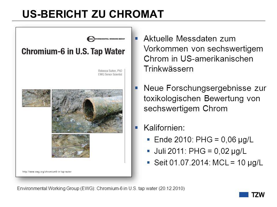  Aktuelle Messdaten zum Vorkommen von sechswertigem Chrom in US-amerikanischen Trinkwässern  Neue Forschungsergebnisse zur toxikologischen Bewertung von sechswertigem Chrom  Kalifornien:  Ende 2010: PHG = 0,06 µg/L  Juli 2011: PHG = 0,02 µg/L  Seit 01.07.2014: MCL = 10 µg/L Environmental Working Group (EWG): Chromium-6 in U.S.