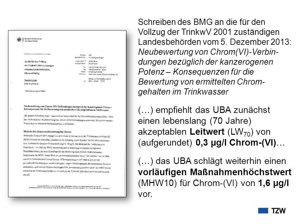 Schreiben des BMG an die für den Vollzug der TrinkwV 2001 zuständigen Landesbehörden vom 5.