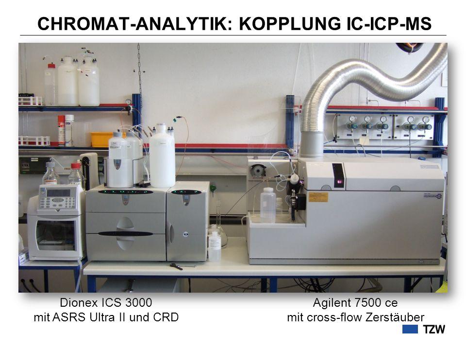 CHROMAT-ANALYTIK: KOPPLUNG IC-ICP-MS Dionex ICS 3000 mit ASRS Ultra II und CRD Agilent 7500 ce mit cross-flow Zerstäuber