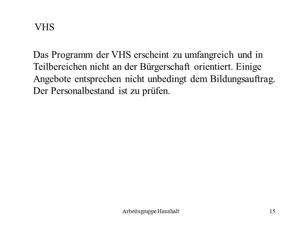 Arbeitsgruppe Haushalt15 VHS Das Programm der VHS erscheint zu umfangreich und in Teilbereichen nicht an der Bürgerschaft orientiert.