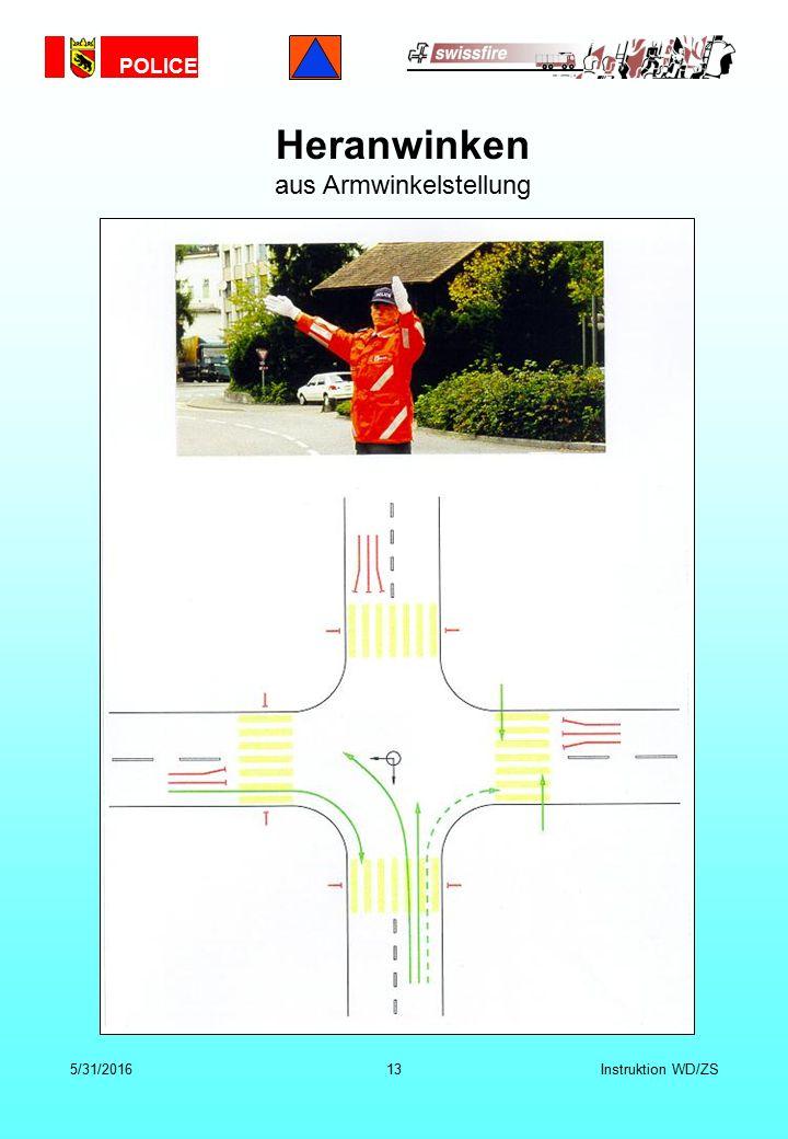 POLICE 5/31/201613Instruktion WD/ZS Heranwinken aus Armwinkelstellung