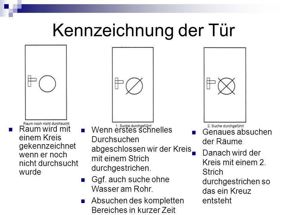 Kennzeichnung der Tür Raum wird mit einem Kreis gekennzeichnet wenn er noch nicht durchsucht wurde Wenn erstes schnelles Durchsuchen abgeschlossen wir der Kreis mit einem Strich durchgestrichen.