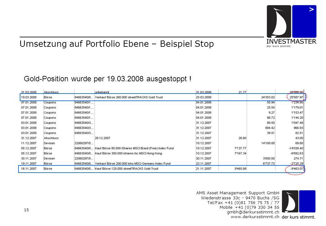 AMS Asset Management Support GmbH Wiedenstrasse 33c - 9470 Buchs /SG Tel/Fax +41 (0)81 756 75 75 / 77 Mobile +41 (0)79 330 34 55 gmbh@derkursstimmt.ch www.derkursstimmt.ch 15 Umsetzung auf Portfolio Ebene – Beispiel Stop Gold-Position wurde per 19.03.2008 ausgestoppt !