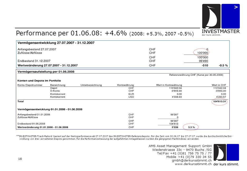 AMS Asset Management Support GmbH Wiedenstrasse 33c - 9470 Buchs /SG Tel/Fax +41 (0)81 756 75 75 / 77 Mobile +41 (0)79 330 34 55 gmbh@derkursstimmt.ch www.derkursstimmt.ch 18 **INVESTMASTER-Track-Rekord basiert auf der Nettoperformance ab 27.07.2007 des INVESTMASTER-Referenzdepots; Für die Zeit vom 30.06.07 bis 27.07.07 wurde die durchschnittliche Ent- wicklung von drei verwalteten Depots genommen.