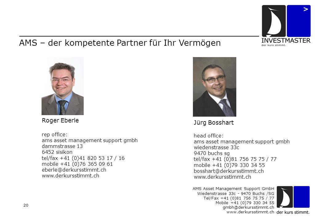 AMS Asset Management Support GmbH Wiedenstrasse 33c - 9470 Buchs /SG Tel/Fax +41 (0)81 756 75 75 / 77 Mobile +41 (0)79 330 34 55 gmbh@derkursstimmt.ch www.derkursstimmt.ch 20 AMS – der kompetente Partner für Ihr Vermögen Roger Eberle rep office: ams asset management support gmbh dammstrasse 13 6452 sisikon tel/fax +41 (0)41 820 53 17 / 16 mobile +41 (0)76 365 09 61 eberle@derkursstimmt.ch www.derkursstimmt.ch Jürg Bosshart head office: ams asset management support gmbh wiedenstrasse 33c 9470 buchs sg tel/fax +41 (0)81 756 75 75 / 77 mobile +41 (0)79 330 34 55 bosshart@derkursstimmt.ch www.derkursstimmt.ch