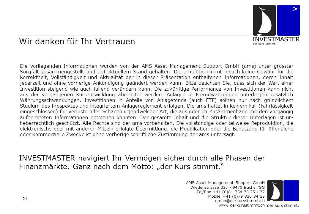 AMS Asset Management Support GmbH Wiedenstrasse 33c - 9470 Buchs /SG Tel/Fax +41 (0)81 756 75 75 / 77 Mobile +41 (0)79 330 34 55 gmbh@derkursstimmt.ch www.derkursstimmt.ch 21 Wir danken für Ihr Vertrauen INVESTMASTER navigiert Ihr Vermögen sicher durch alle Phasen der Finanzmärkte.