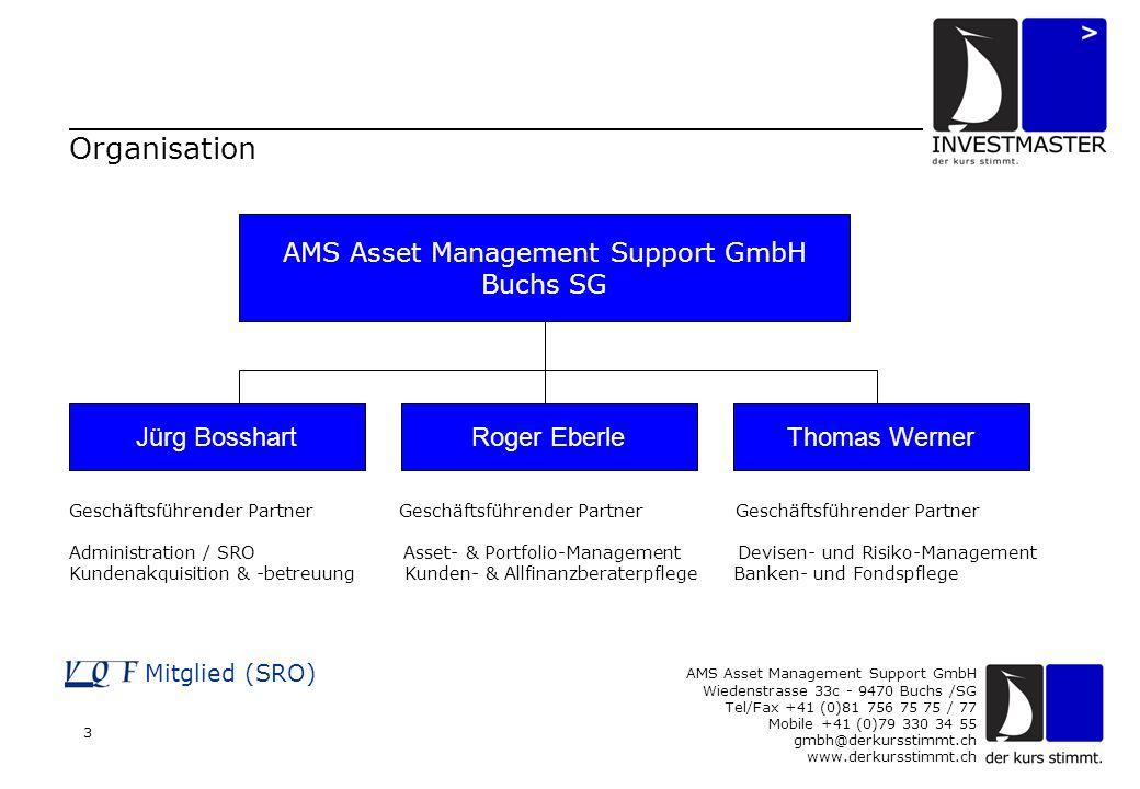 AMS Asset Management Support GmbH Wiedenstrasse 33c - 9470 Buchs /SG Tel/Fax +41 (0)81 756 75 75 / 77 Mobile +41 (0)79 330 34 55 gmbh@derkursstimmt.ch www.derkursstimmt.ch 14 C wie Chancen nutzen auf Portfolio Ebene ( Stand 31.03.2008) Aktienfonds Hedgefonds Liquide Mittel
