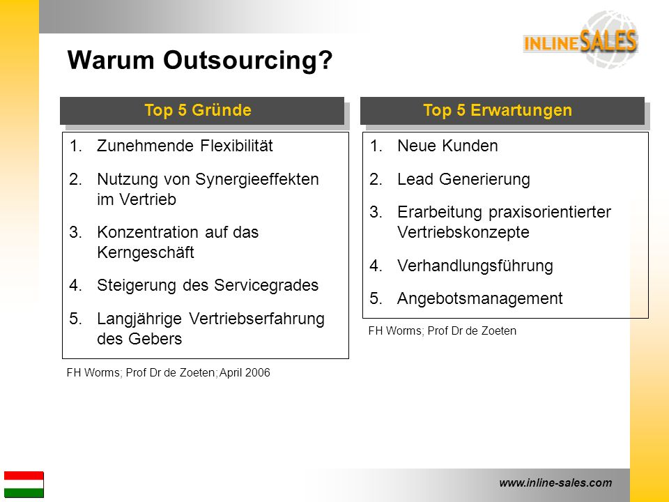 www.inline-sales.com Warum Outsourcing? Top 5 Gründe 1.Zunehmende Flexibilität 2.Nutzung von Synergieeffekten im Vertrieb 3.Konzentration auf das Kern