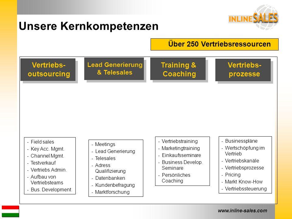 www.inline-sales.com Unsere Kernkompetenzen Über 250 Vertriebsressourcen - Field sales - Key Acc. Mgmt. - Channel Mgmt. - Testverkauf - Vertriebs Admi