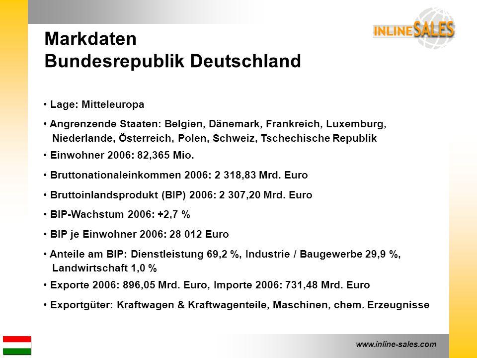 www.inline-sales.com Markdaten Bundesrepublik Deutschland Lage: Mitteleuropa Angrenzende Staaten: Belgien, Dänemark, Frankreich, Luxemburg, Niederlande, Österreich, Polen, Schweiz, Tschechische Republik Einwohner 2006: 82,365 Mio.