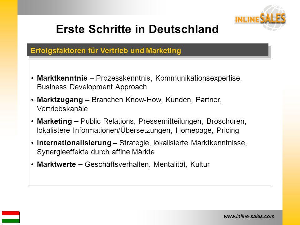 www.inline-sales.com Erste Schritte in Deutschland Erfolgsfaktoren für Vertrieb und Marketing Marktkenntnis – Prozesskenntnis, Kommunikationsexpertise