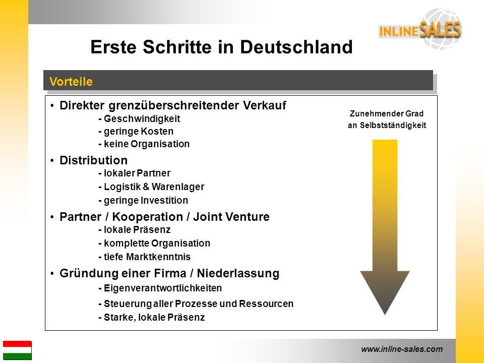 www.inline-sales.com Erste Schritte in Deutschland Vorteile Direkter grenzüberschreitender Verkauf - Geschwindigkeit - geringe Kosten - keine Organisa