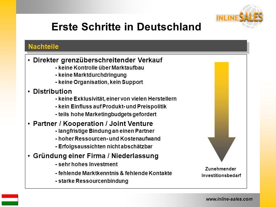 www.inline-sales.com Erste Schritte in Deutschland Nachteile Direkter grenzüberschreitender Verkauf - keine Kontrolle über Marktaufbau - keine Marktdurchdringung - keine Organisation, kein Support Distribution - keine Exklusivität, einer von vielen Herstellern - kein Einfluss auf Produkt- und Preispolitik - teils hohe Marketingbudgets gefordert Partner / Kooperation / Joint Venture - langfristige Bindung an einen Partner - hoher Ressourcen- und Kostenaufwand - Erfolgsaussichten nicht abschätzbar Gründung einer Firma / Niederlassung - sehr hohes Investment - fehlende Marktkenntnis & fehlende Kontakte - starke Ressourcenbindung Zunehmender Investitionsbedarf
