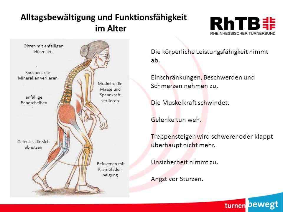 Alltagsbewältigung und Funktionsfähigkeit im Alter Muskeln, die Masse und Spannkraft verlieren Knochen, die Mineralien verlieren anfällige Bandscheiben Ohren mit anfälligen Hörzellen Gelenke, die sich abnutzen Beinvenen mit Krampfader- neigung Die körperliche Leistungsfähigkeit nimmt ab.