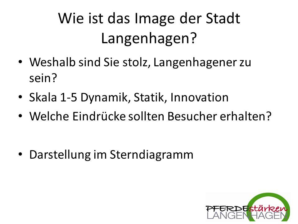 Wie ist das Image der Stadt Langenhagen. Weshalb sind Sie stolz, Langenhagener zu sein.