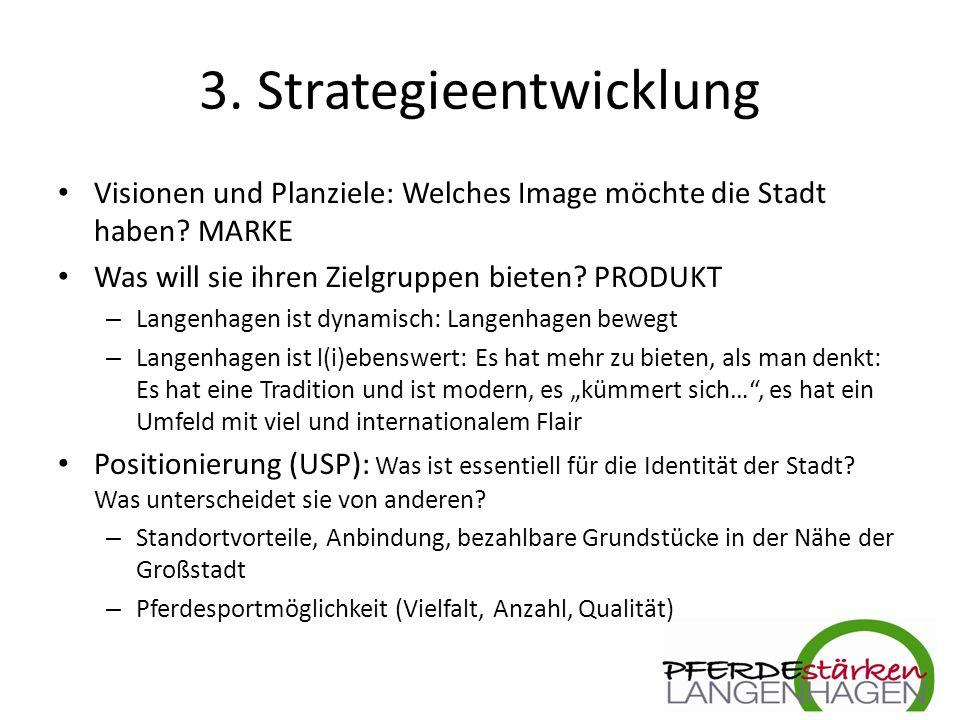 3. Strategieentwicklung Visionen und Planziele: Welches Image möchte die Stadt haben.