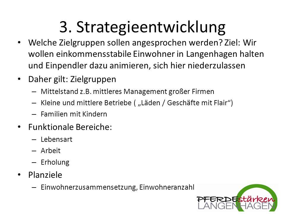 3. Strategieentwicklung Welche Zielgruppen sollen angesprochen werden.