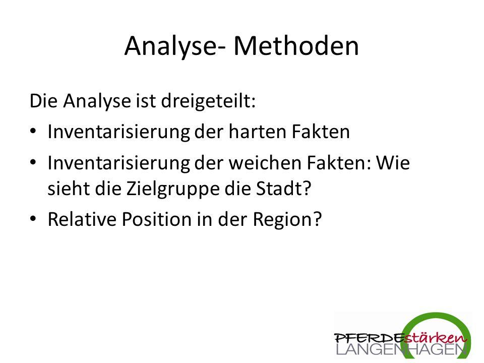 Analyse- Methoden Die Analyse ist dreigeteilt: Inventarisierung der harten Fakten Inventarisierung der weichen Fakten: Wie sieht die Zielgruppe die Stadt.