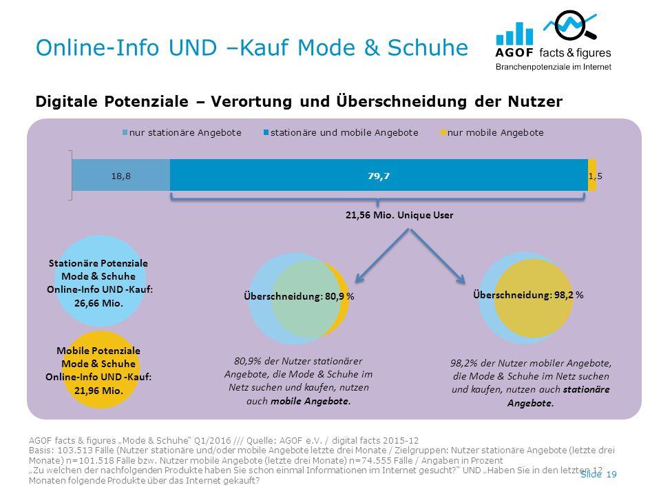 """Online-Info UND –Kauf Mode & Schuhe Slide 19 Digitale Potenziale – Verortung und Überschneidung der Nutzer AGOF facts & figures """"Mode & Schuhe"""" Q1/201"""