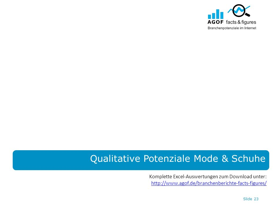 Slide 23 Qualitative Potenziale Mode & Schuhe Komplette Excel-Auswertungen zum Download unter:
