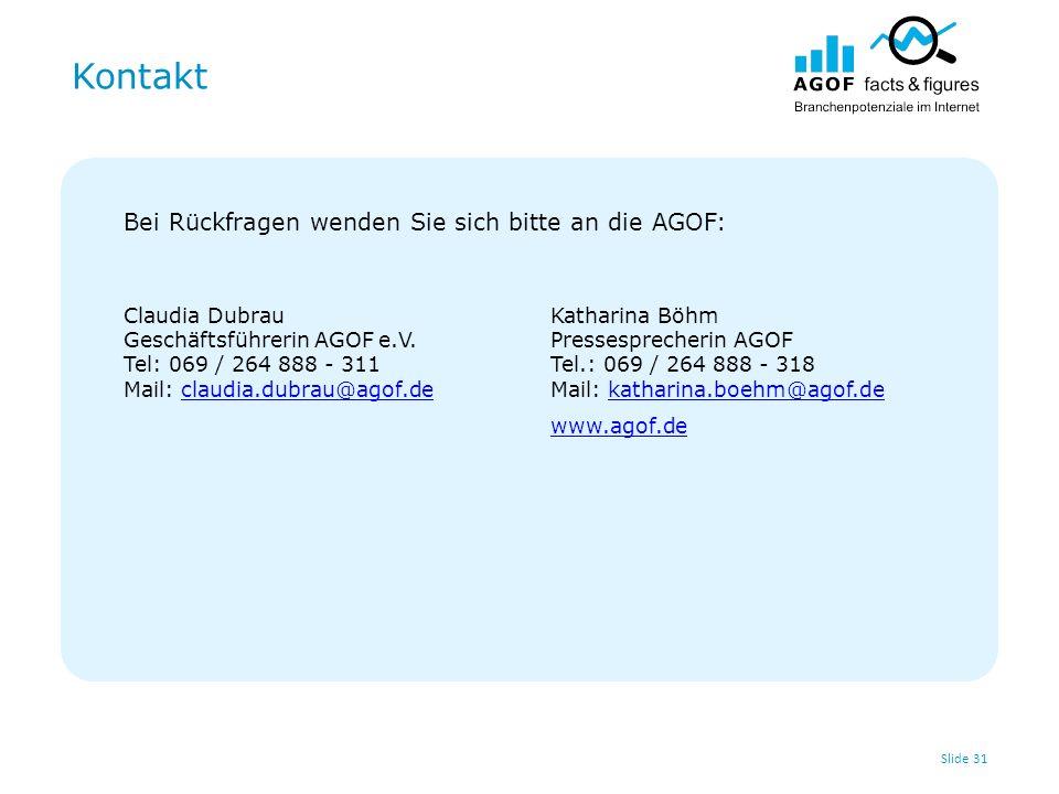 Kontakt Slide 31 Bei Rückfragen wenden Sie sich bitte an die AGOF: Claudia Dubrau Geschäftsführerin AGOF e.V. Tel: 069 / 264 888 - 311 Mail: claudia.d