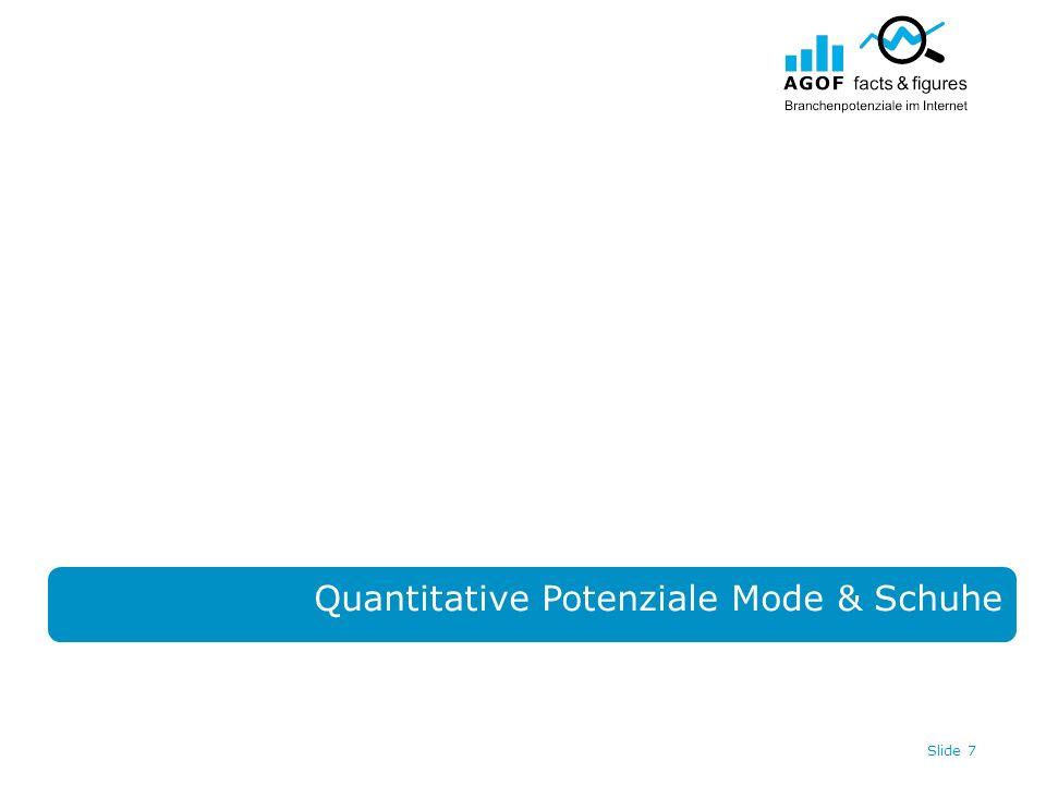 Slide 7 Quantitative Potenziale Mode & Schuhe