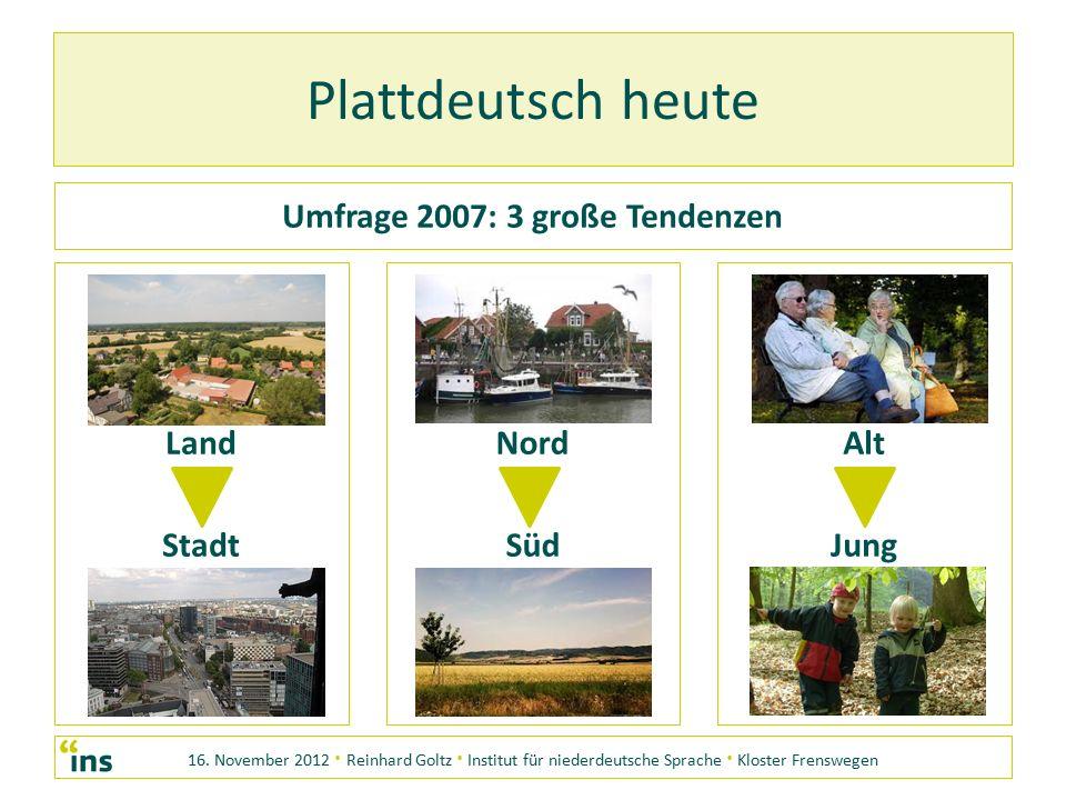 16. November 2012 · Reinhard Goltz · Institut für niederdeutsche Sprache · Kloster Frenswegen Alt Jung Plattdeutsch heute Land Stadt Nord Süd Umfrage